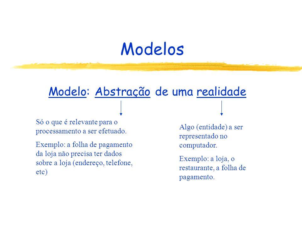 Modelo: Abstração de uma realidade