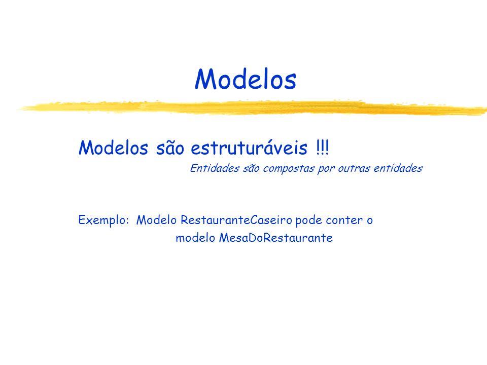 Modelos Modelos são estruturáveis !!!