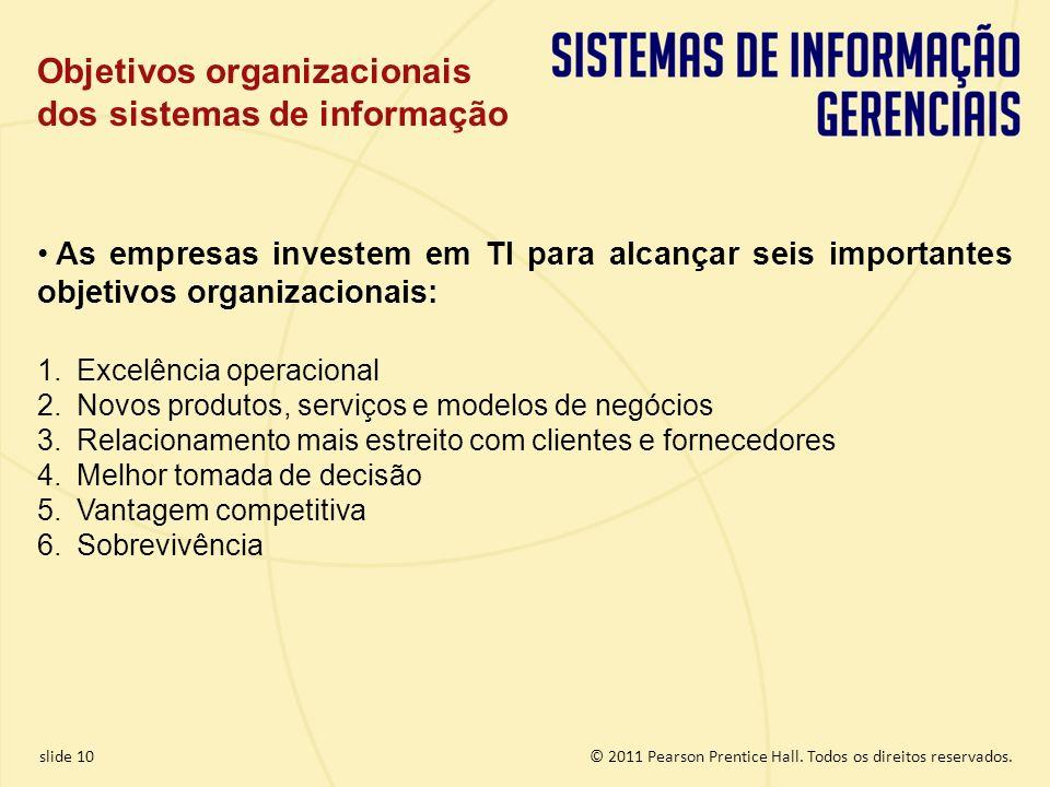 Objetivos organizacionais dos sistemas de informação