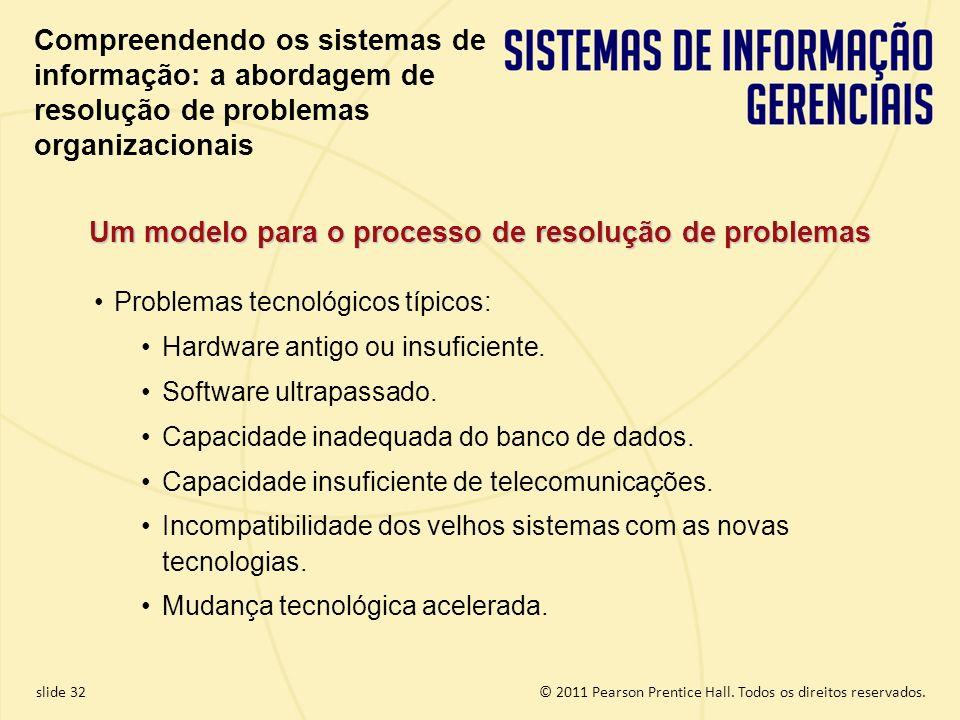 Um modelo para o processo de resolução de problemas