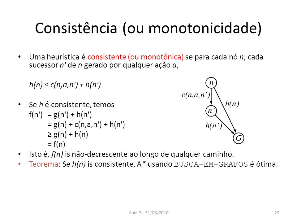 Consistência (ou monotonicidade)