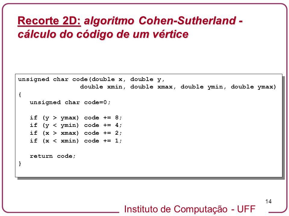 Recorte 2D: algoritmo Cohen-Sutherland - cálculo do código de um vértice