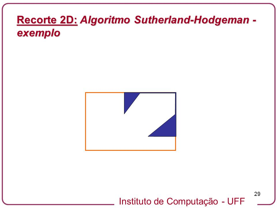 Recorte 2D: Algoritmo Sutherland-Hodgeman - exemplo