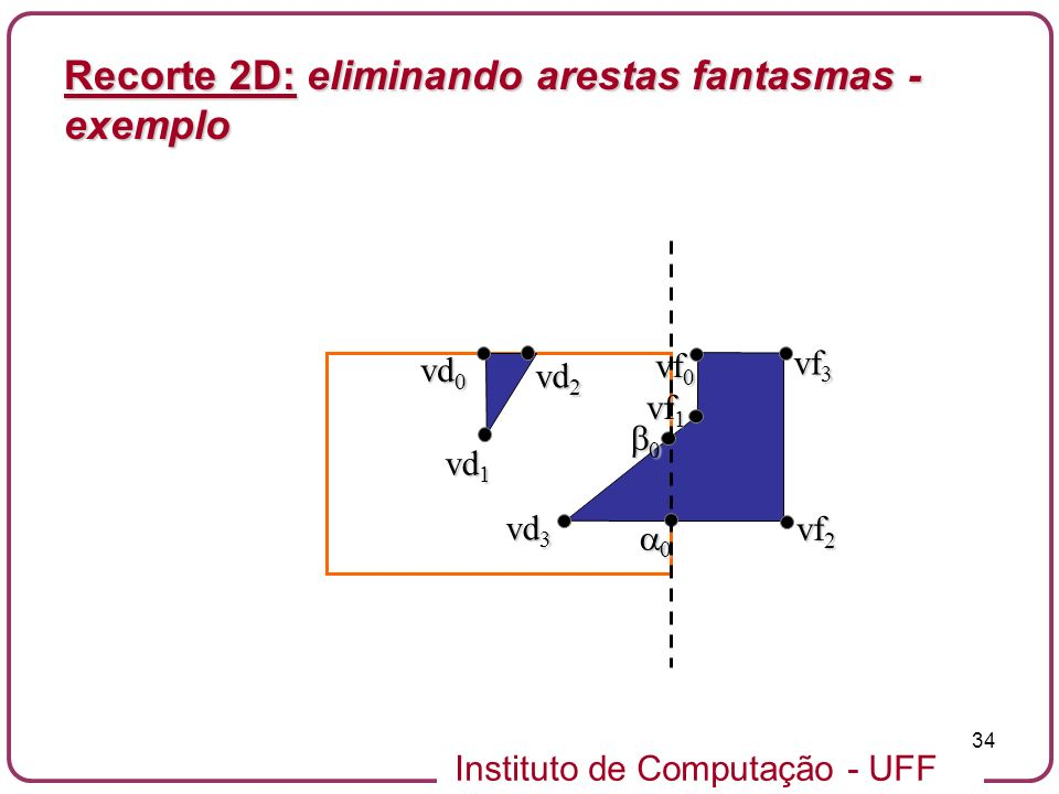 Recorte 2D: eliminando arestas fantasmas - exemplo