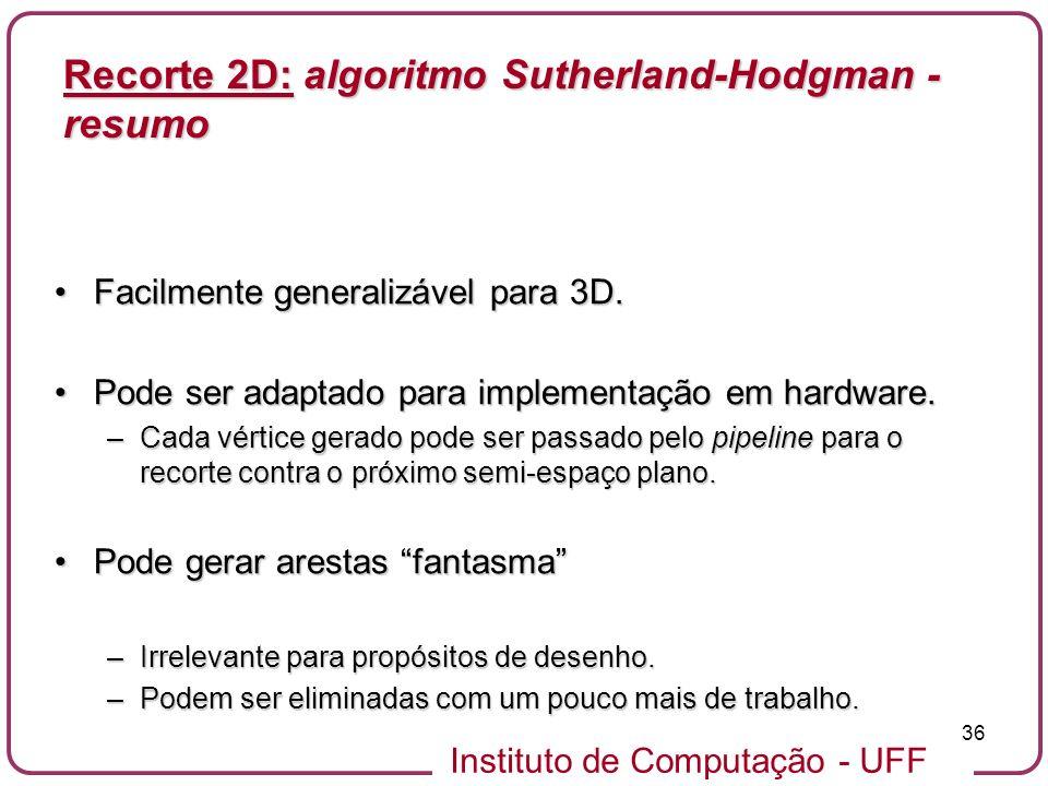 Recorte 2D: algoritmo Sutherland-Hodgman - resumo