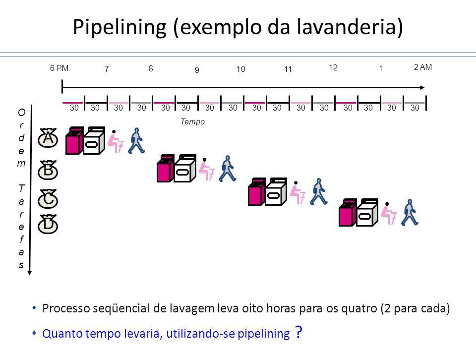 Pipelining (exemplo da lavanderia)