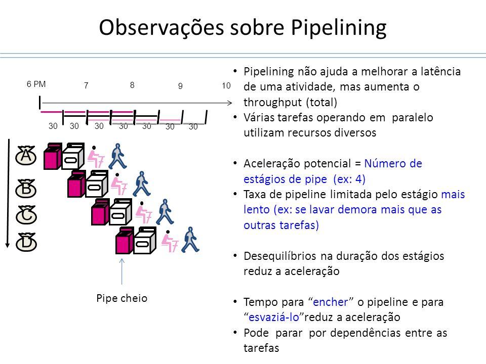 Observações sobre Pipelining