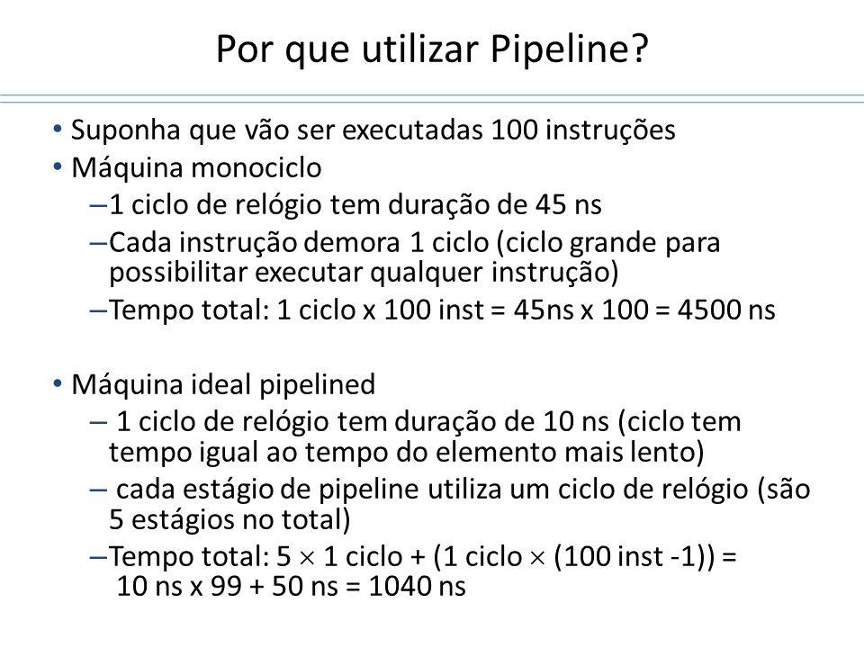 Por que utilizar Pipeline