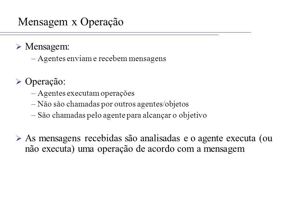 Mensagem x Operação Mensagem: Operação: