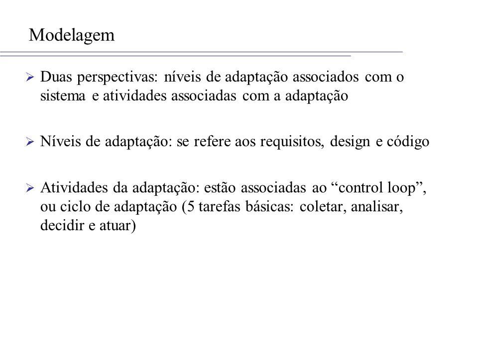 Modelagem Duas perspectivas: níveis de adaptação associados com o sistema e atividades associadas com a adaptação.