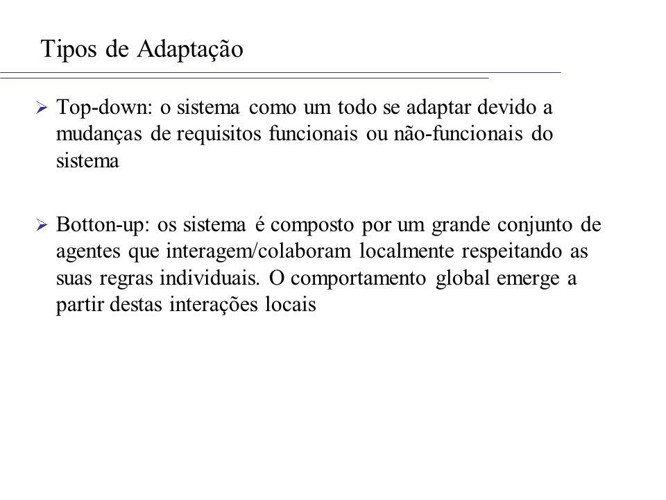 Tipos de AdaptaçãoTop-down: o sistema como um todo se adaptar devido a mudanças de requisitos funcionais ou não-funcionais do sistema.