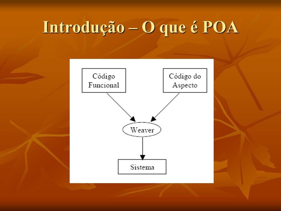 Introdução – O que é POA