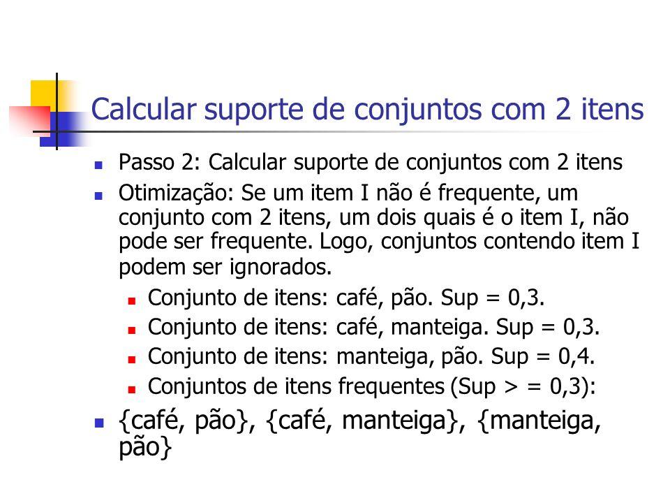 Calcular suporte de conjuntos com 2 itens