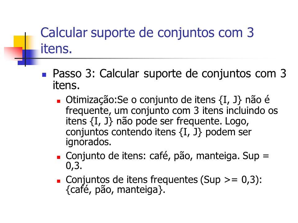 Calcular suporte de conjuntos com 3 itens.