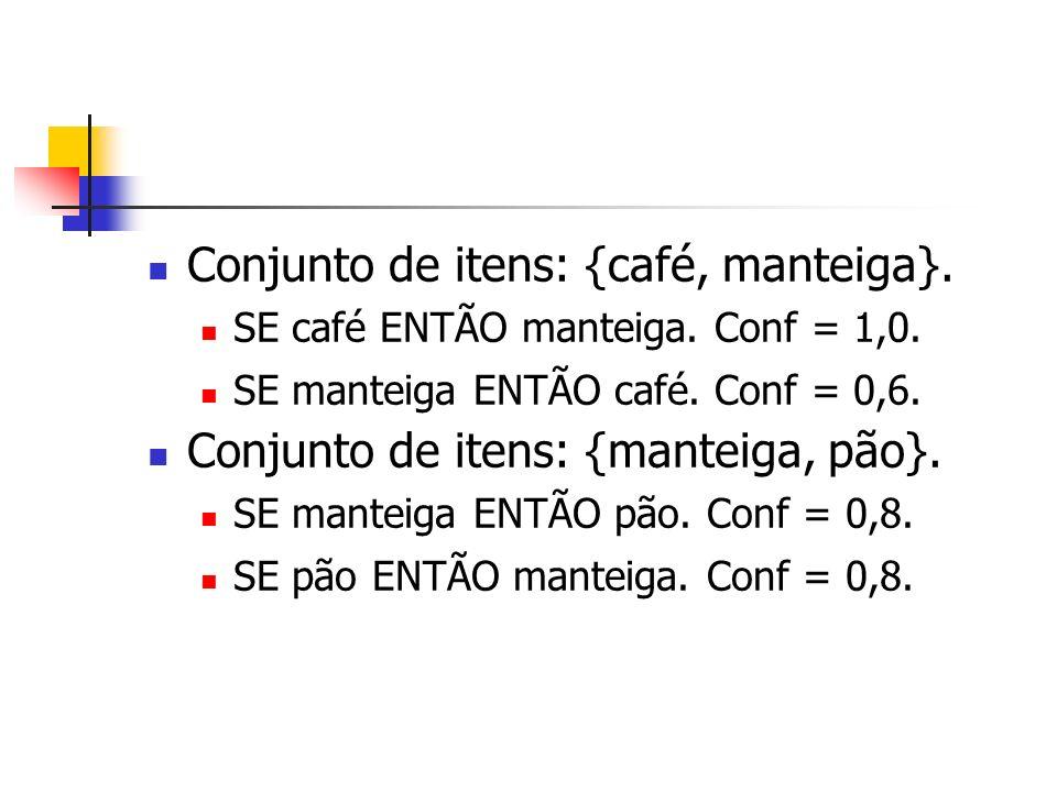Conjunto de itens: {café, manteiga}.