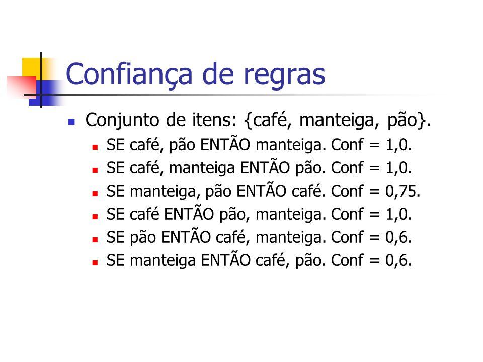 Confiança de regras Conjunto de itens: {café, manteiga, pão}.