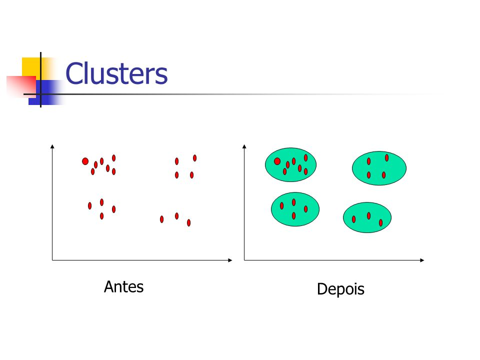 Clusters Antes Depois