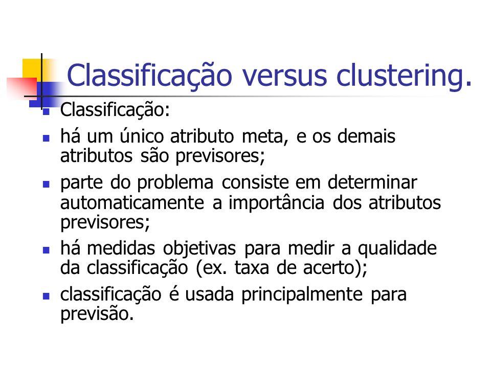 Classificação versus clustering.