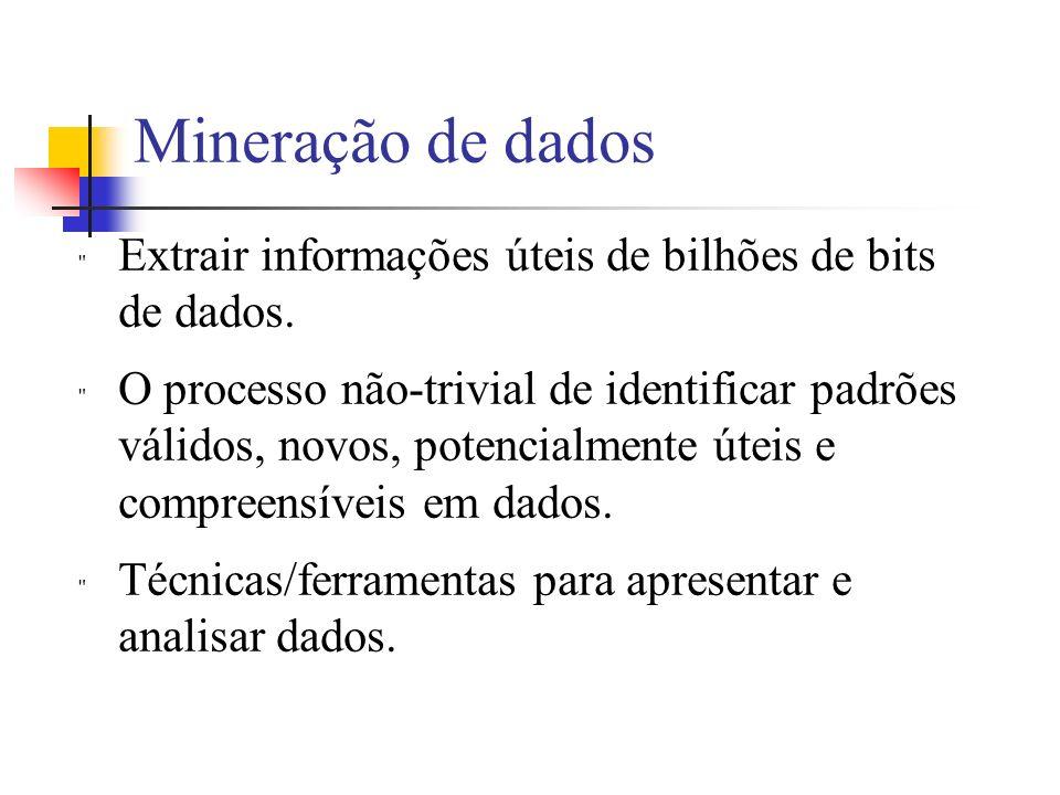 Mineração de dados Extrair informações úteis de bilhões de bits de dados.