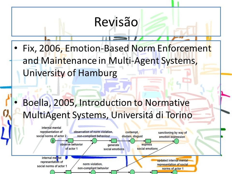 Revisão Fix, 2006, Emotion-Based Norm Enforcement and Maintenance in Multi-Agent Systems, University of Hamburg.