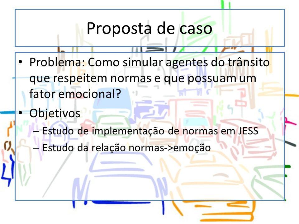 Proposta de caso Problema: Como simular agentes do trânsito que respeitem normas e que possuam um fator emocional