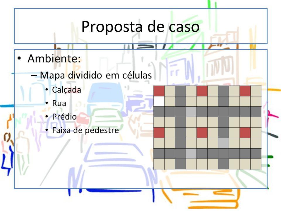 Proposta de caso Ambiente: Mapa dividido em células Calçada Rua Prédio