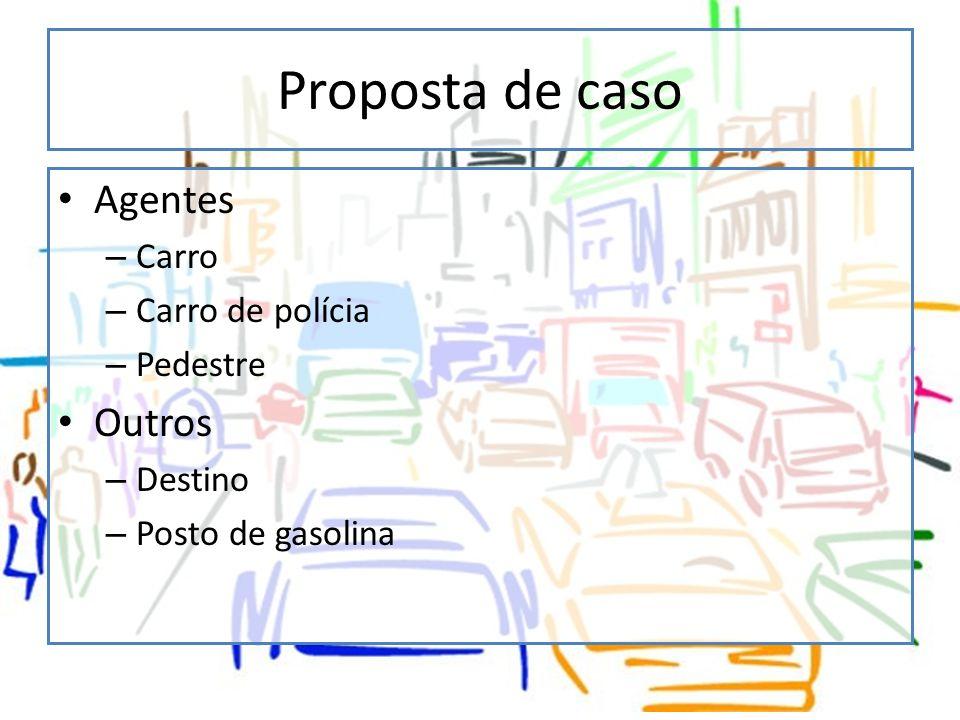 Proposta de caso Agentes Outros Carro Carro de polícia Pedestre
