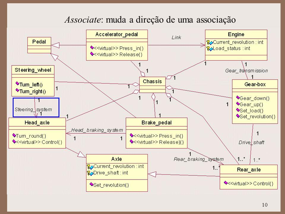 Associate: muda a direção de uma associação