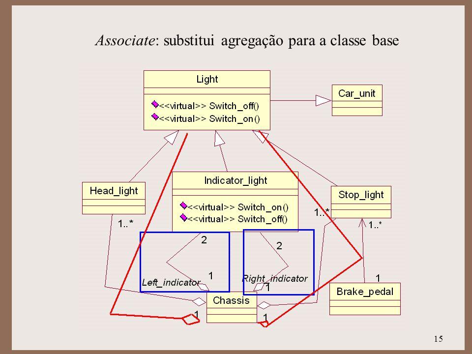 Associate: substitui agregação para a classe base