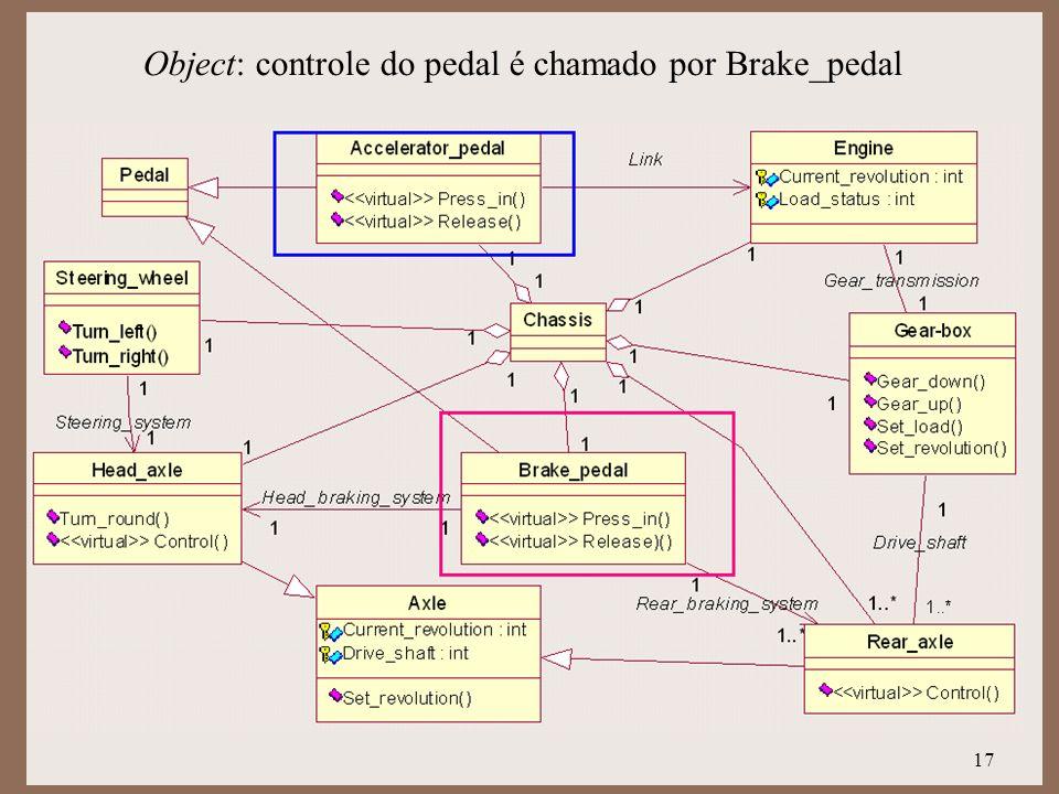 Object: controle do pedal é chamado por Brake_pedal