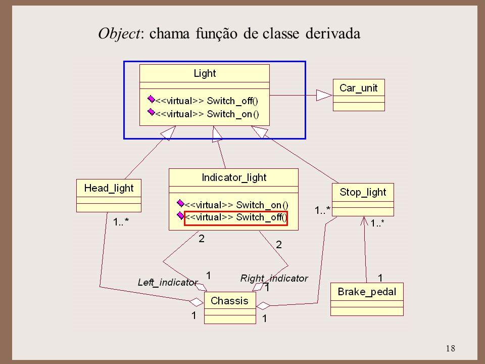 Object: chama função de classe derivada