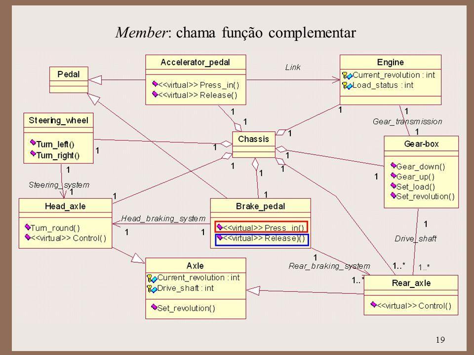 Member: chama função complementar