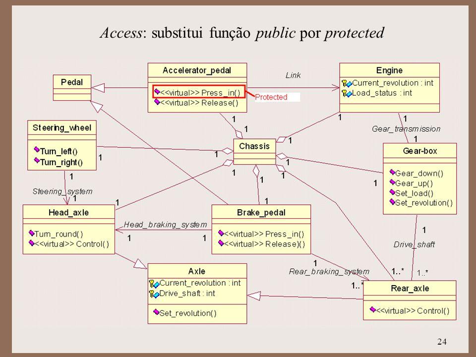 Access: substitui função public por protected