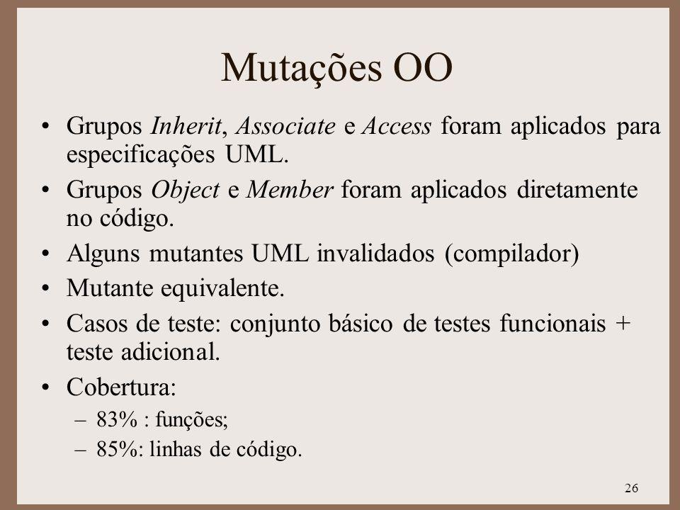 Mutações OO Grupos Inherit, Associate e Access foram aplicados para especificações UML.