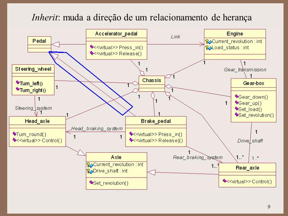 Inherit: muda a direção de um relacionamento de herança