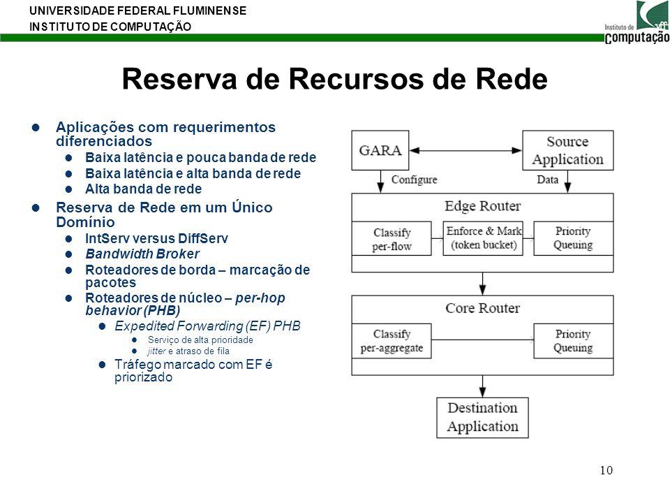 Reserva de Recursos de Rede