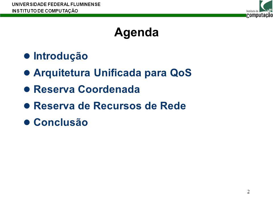 Agenda Introdução Arquitetura Unificada para QoS Reserva Coordenada