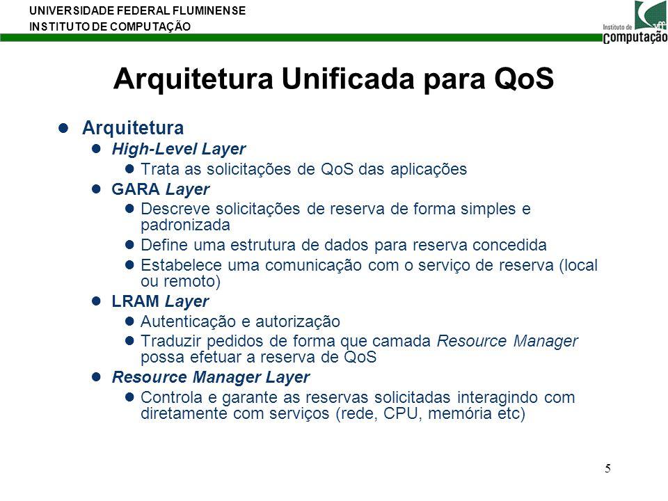 Arquitetura Unificada para QoS