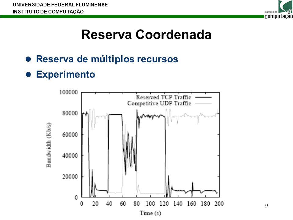 Reserva Coordenada Reserva de múltiplos recursos Experimento