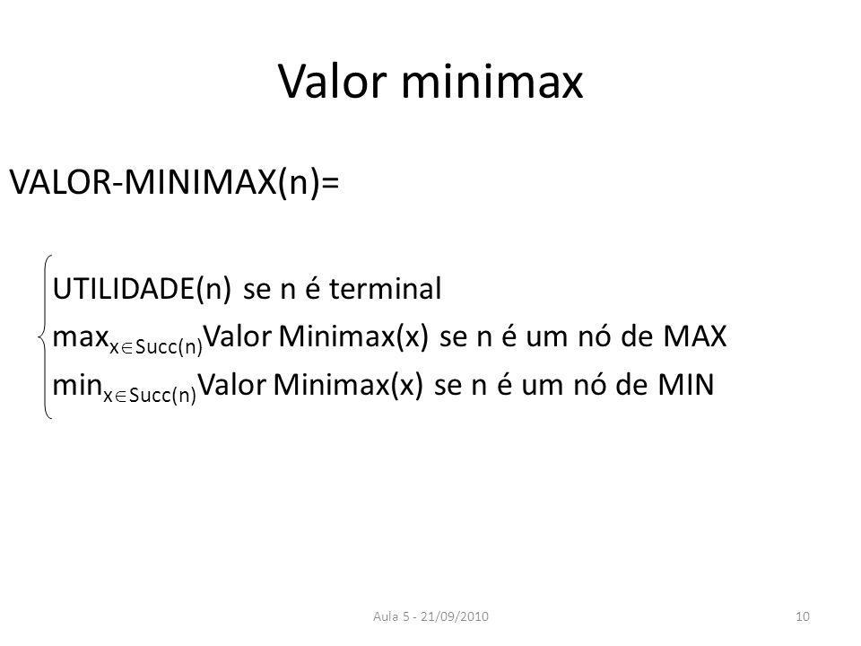 Valor minimax VALOR-MINIMAX(n)= UTILIDADE(n) se n é terminal