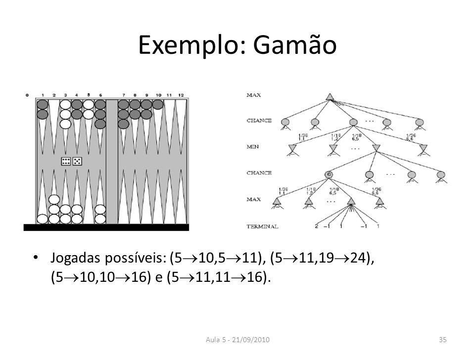 Exemplo: Gamão Jogadas possíveis: (510,511), (511,1924), (510,1016) e (511,1116).