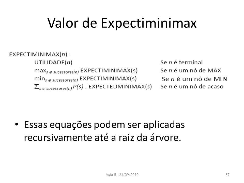 Valor de Expectiminimax
