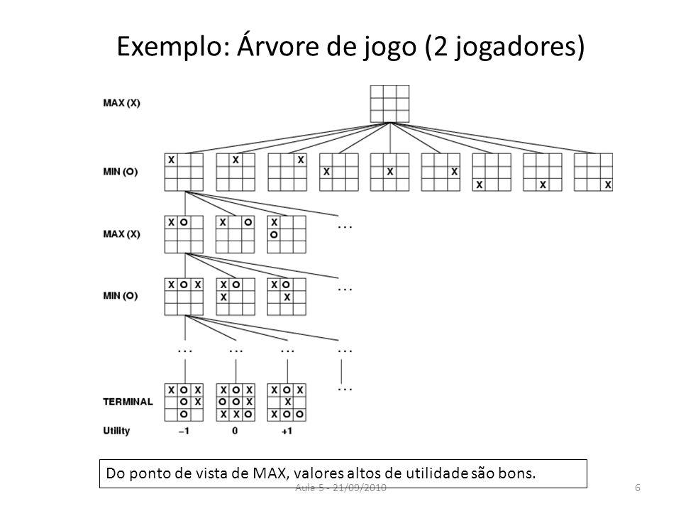 Exemplo: Árvore de jogo (2 jogadores)