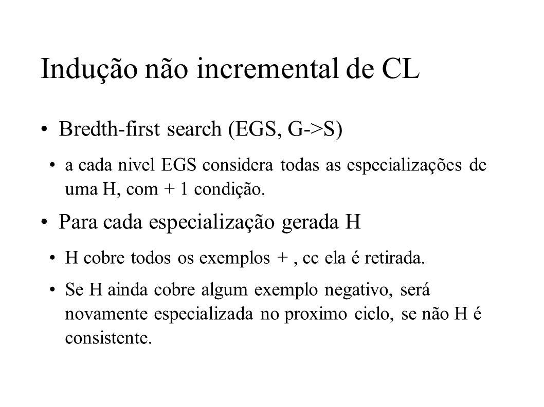 Indução não incremental de CL