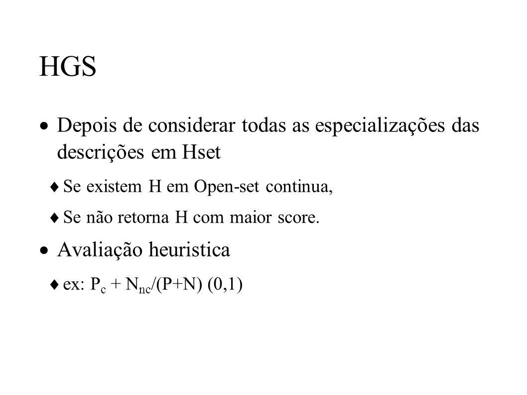 HGS Depois de considerar todas as especializações das descrições em Hset. Se existem H em Open-set continua,