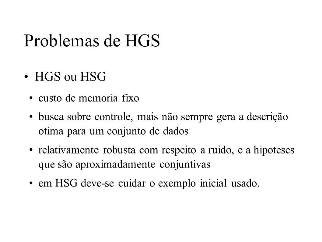 Problemas de HGS HGS ou HSG custo de memoria fixo