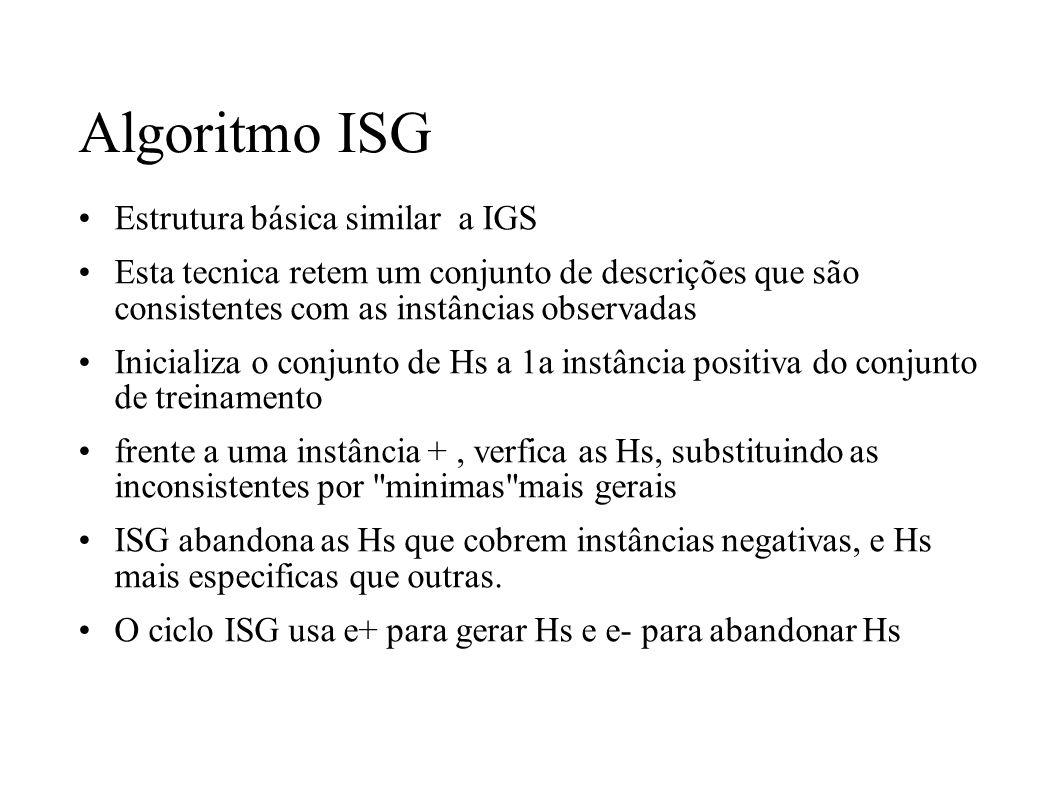 Algoritmo ISG Estrutura básica similar a IGS