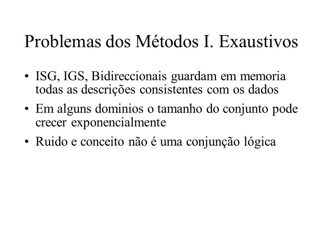 Problemas dos Métodos I. Exaustivos
