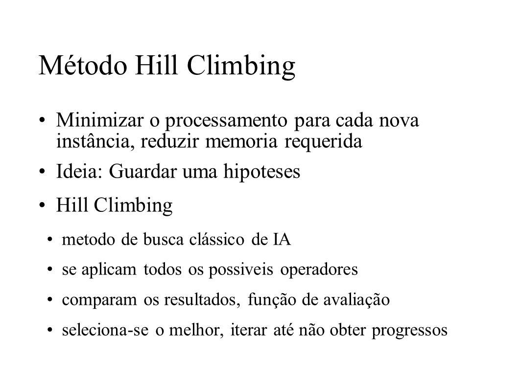 Método Hill Climbing Minimizar o processamento para cada nova instância, reduzir memoria requerida.