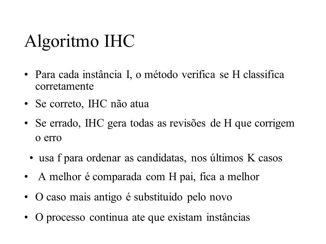 Algoritmo IHC Para cada instância I, o método verifica se H classifica corretamente. Se correto, IHC não atua.